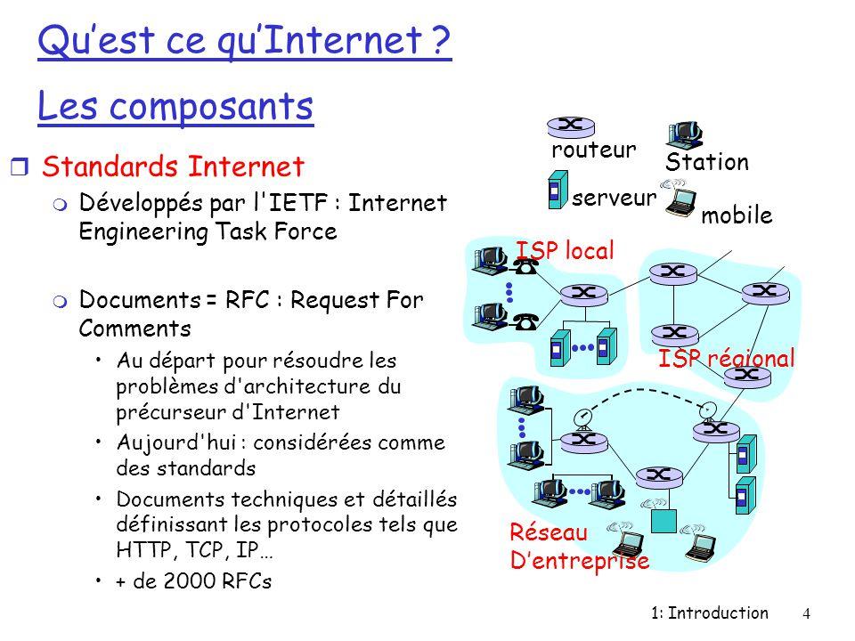 Qu'est ce qu'Internet Les composants