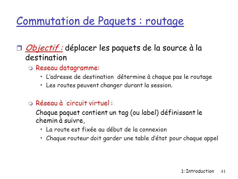Commutation de Paquets : routage