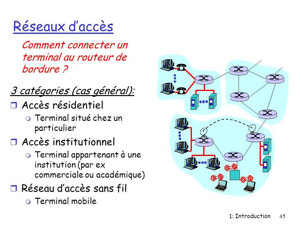Réseaux d'accès Comment connecter un terminal au routeur de bordure