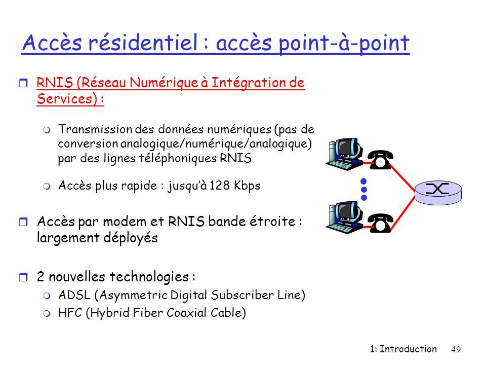 Accès résidentiel : accès point-à-point