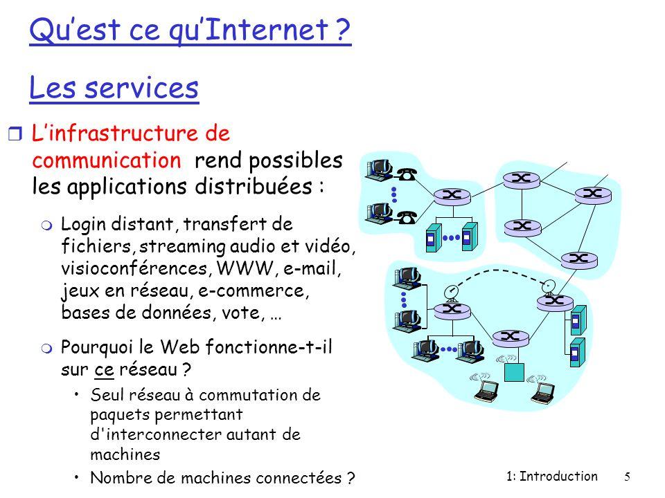 Qu'est ce qu'Internet Les services