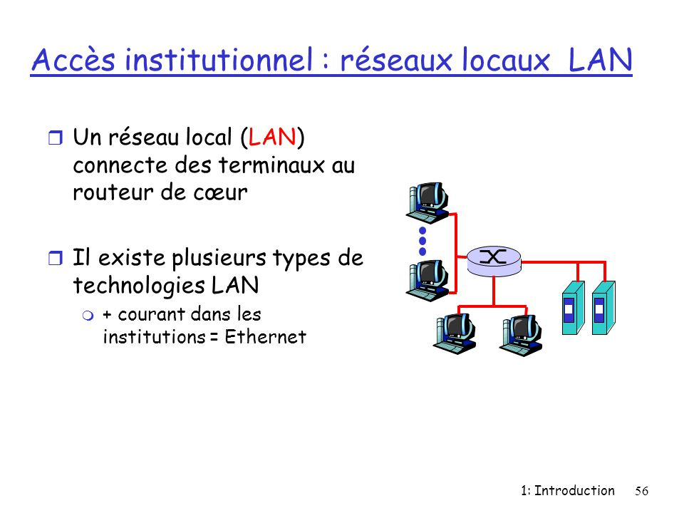 Accès institutionnel : réseaux locaux LAN