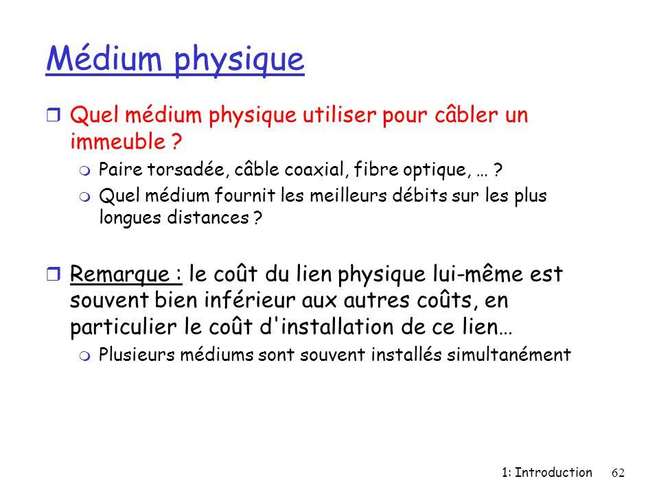 Médium physique Quel médium physique utiliser pour câbler un immeuble Paire torsadée, câble coaxial, fibre optique, …