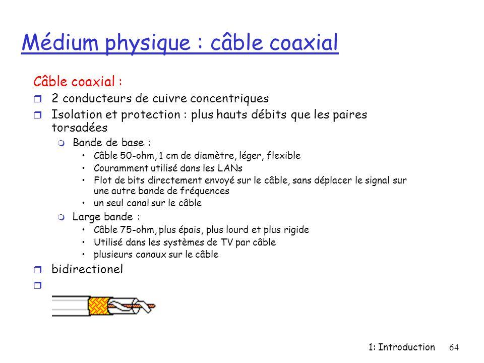 Médium physique : câble coaxial