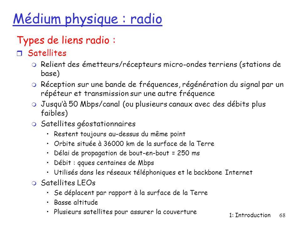 Médium physique : radio