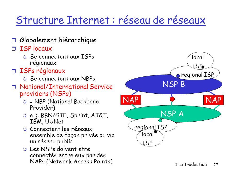 Structure Internet : réseau de réseaux