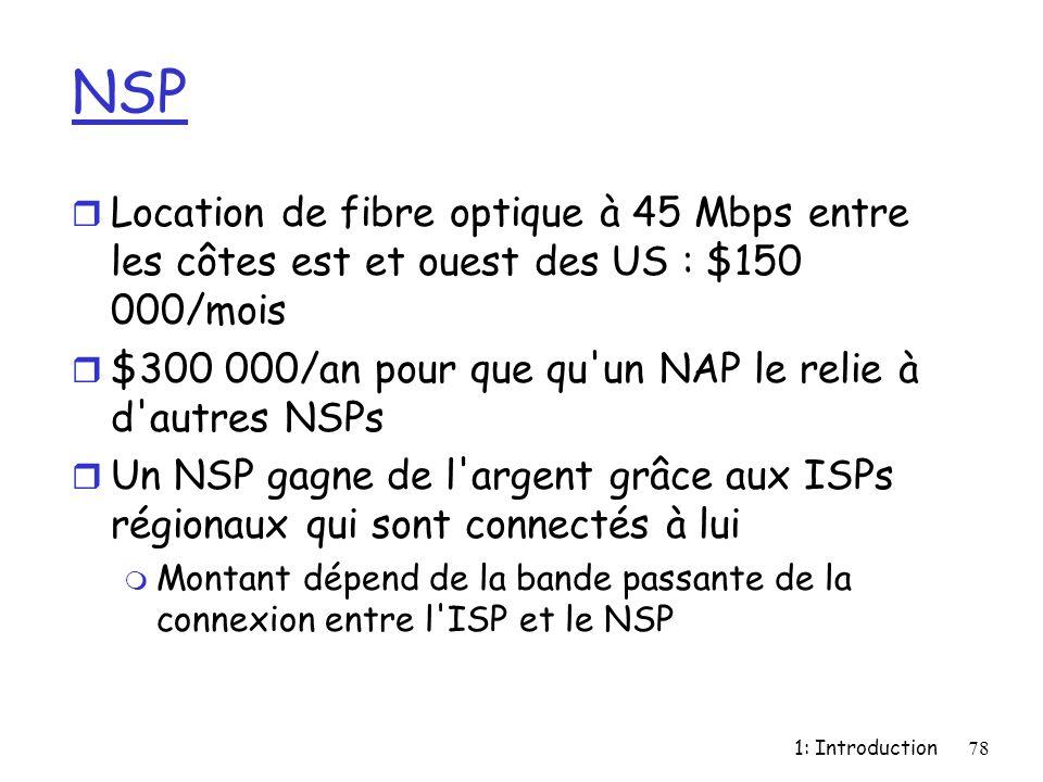 NSP Location de fibre optique à 45 Mbps entre les côtes est et ouest des US : $150 000/mois. $300 000/an pour que qu un NAP le relie à d autres NSPs.