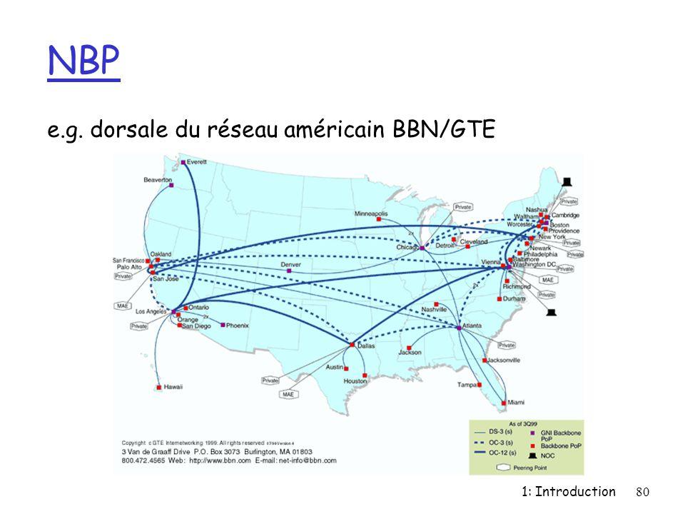 NBP e.g. dorsale du réseau américain BBN/GTE 1: Introduction
