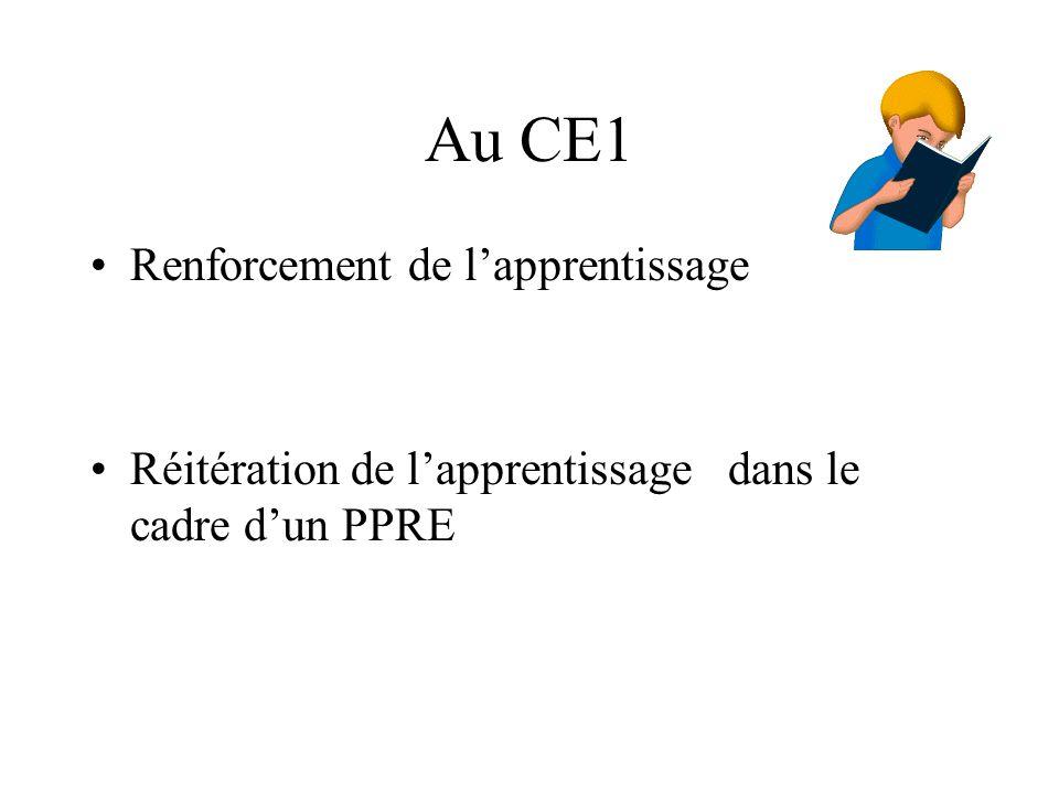 Au CE1 Renforcement de l'apprentissage