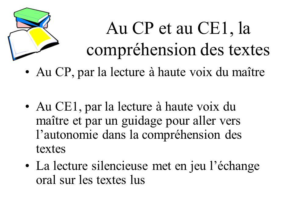 Au CP et au CE1, la compréhension des textes