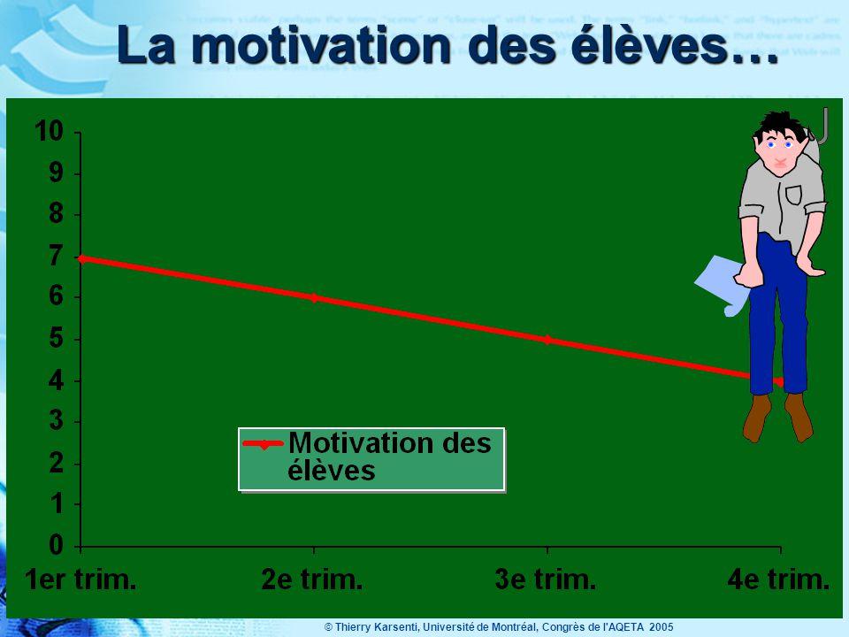 La motivation des élèves…