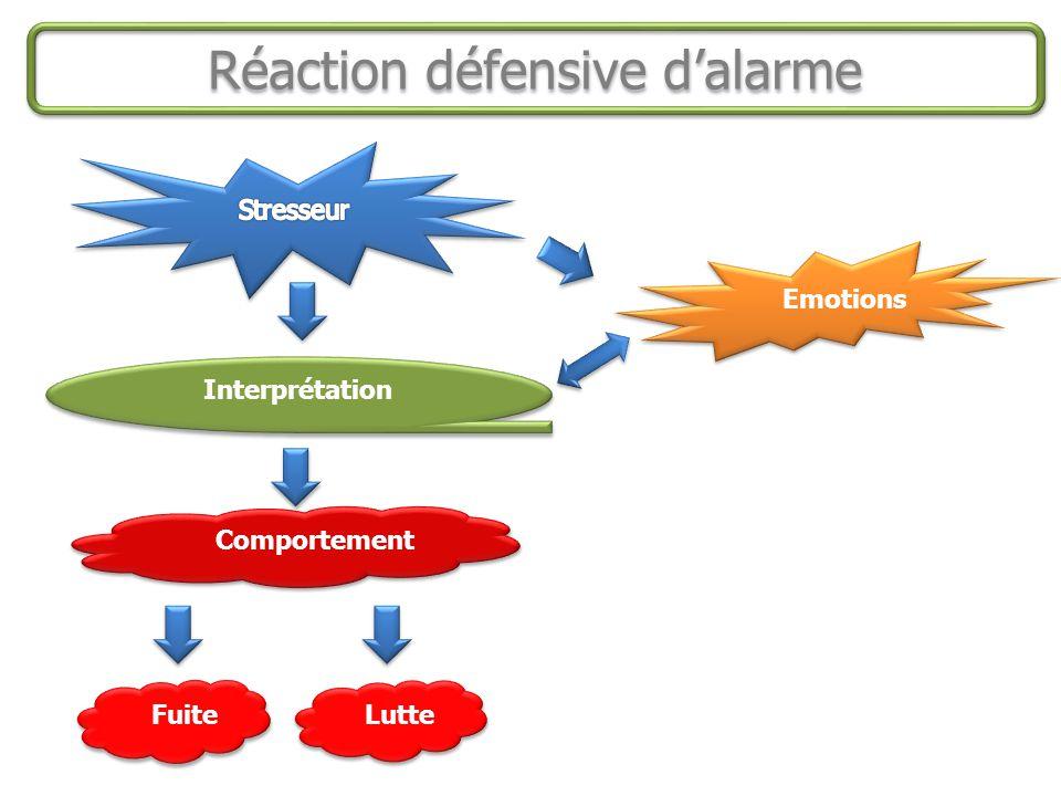 Réaction défensive d'alarme