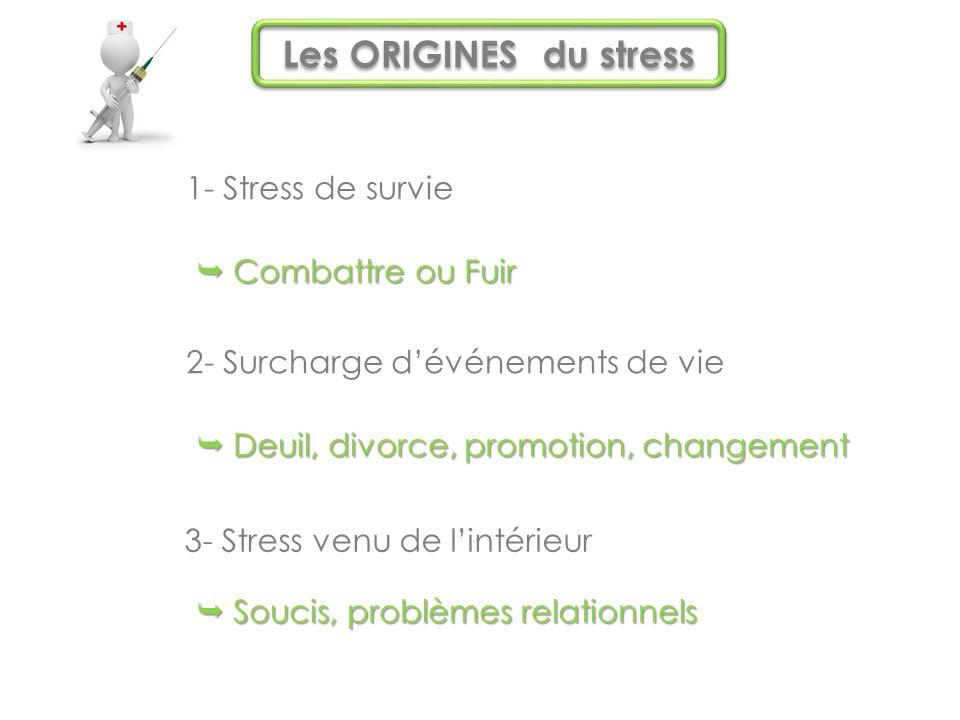 Les ORIGINES du stress 1- Stress de survie  Combattre ou Fuir