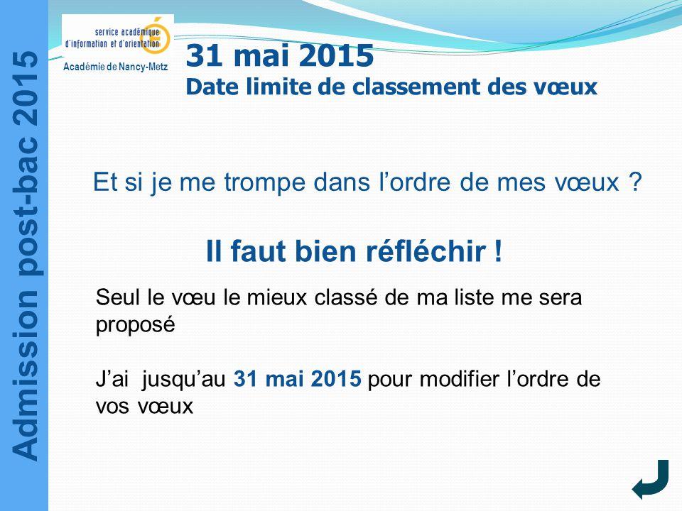 31 mai 2015 Date limite de classement des vœux