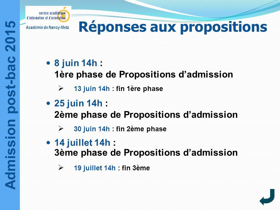 Réponses aux propositions