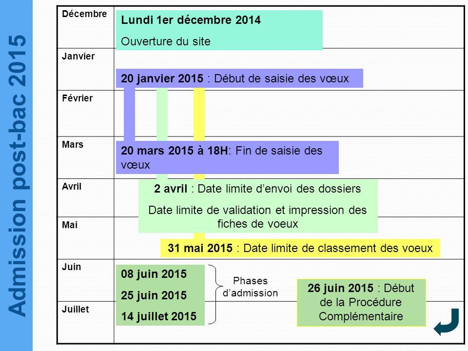 Admission post-bac 2015 Lundi 1er décembre 2014 Ouverture du site