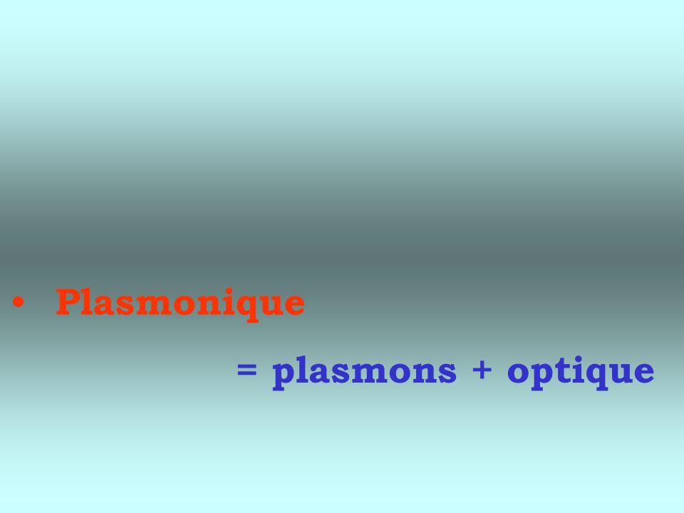 Plasmonique = plasmons + optique