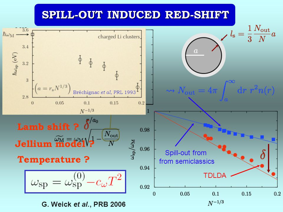 SPILL-OUT INDUCED RED-SHIFT