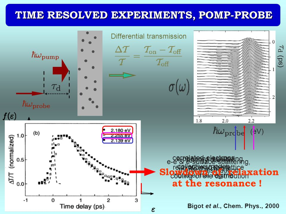 TIME RESOLVED EXPERIMENTS, POMP-PROBE