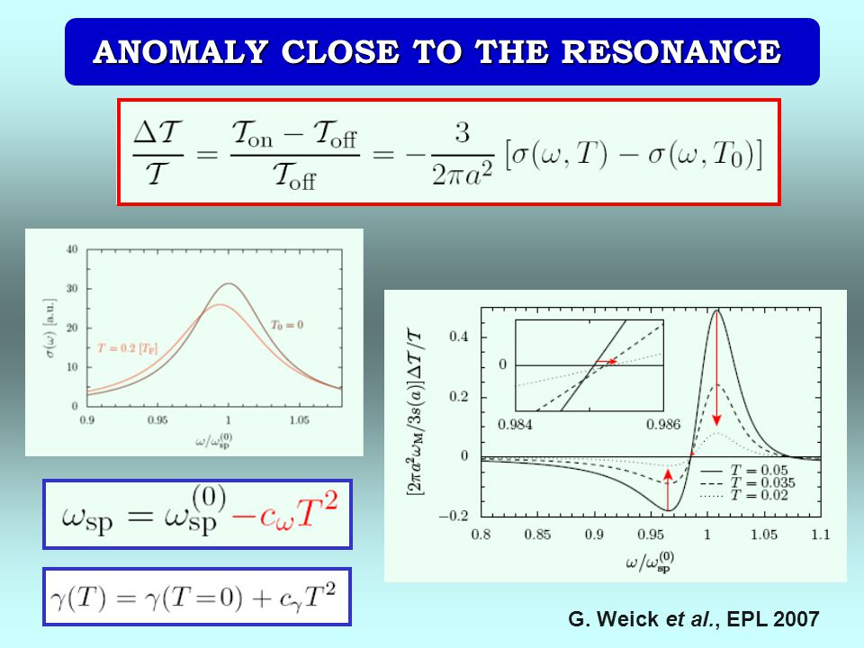 ANOMALY CLOSE TO THE RESONANCE