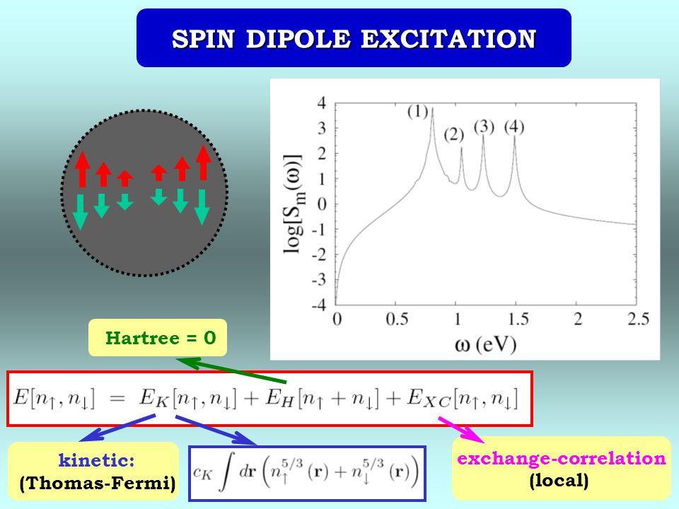 SPIN DIPOLE EXCITATION exchange-correlation