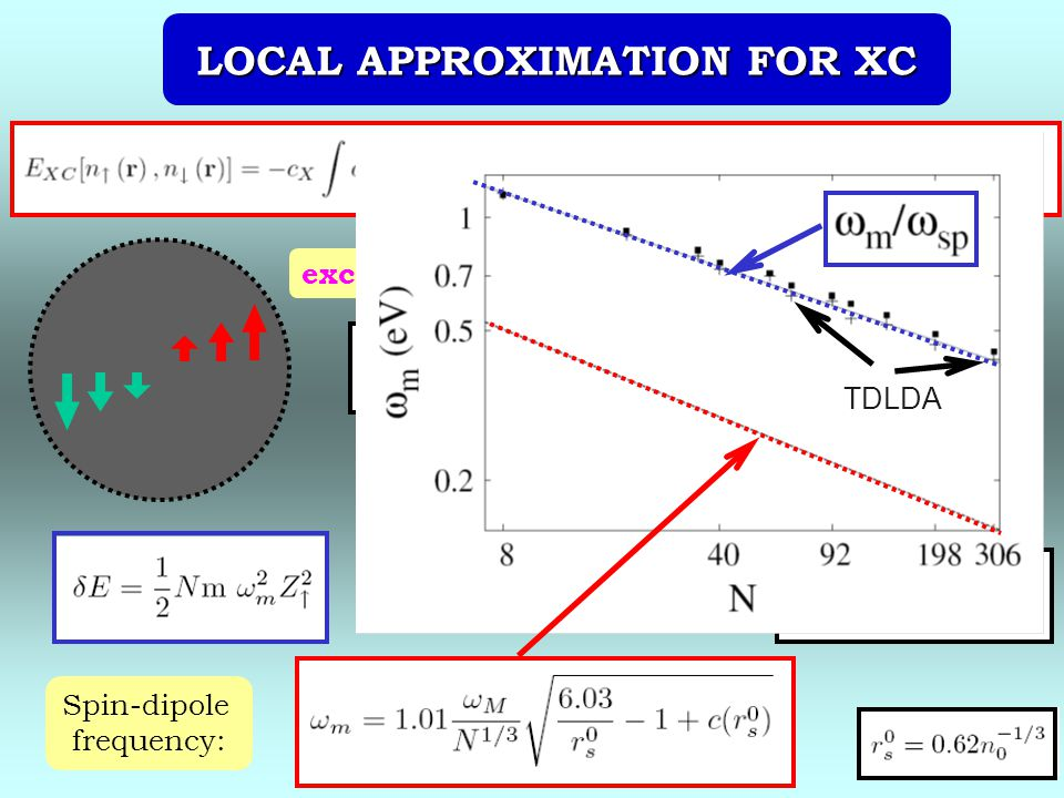 LOCAL APPROXIMATION FOR XC