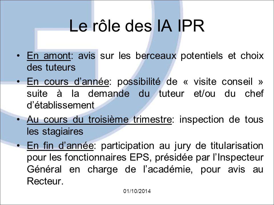 Le rôle des IA IPR En amont: avis sur les berceaux potentiels et choix des tuteurs.