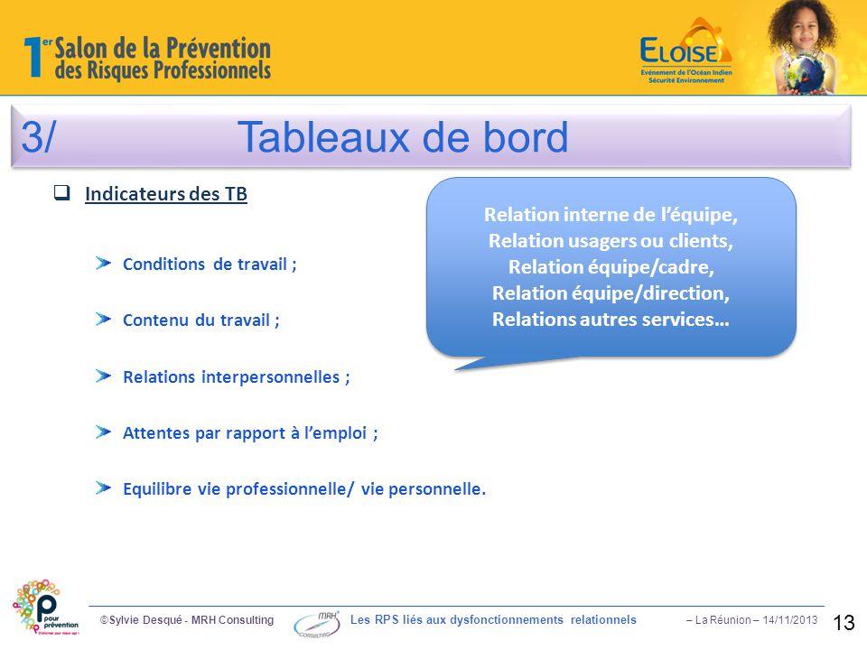 3/ Tableaux de bord Indicateurs des TB Relation interne de l'équipe,
