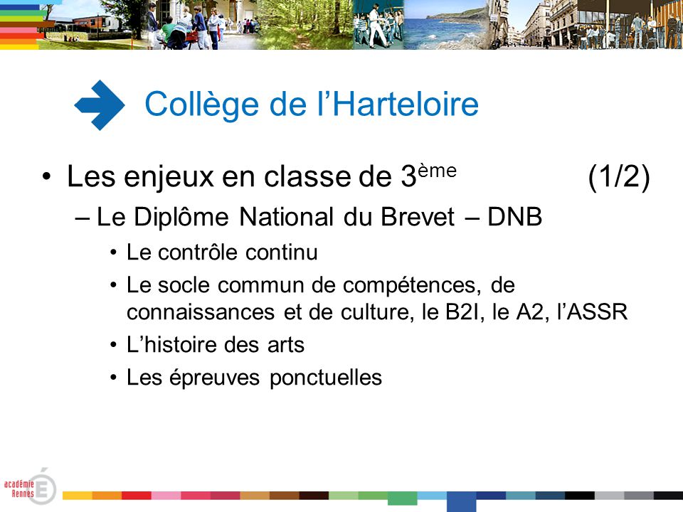Collège de l'Harteloire