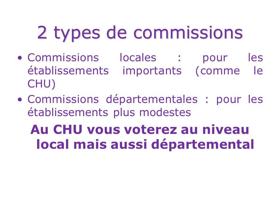 Au CHU vous voterez au niveau local mais aussi départemental