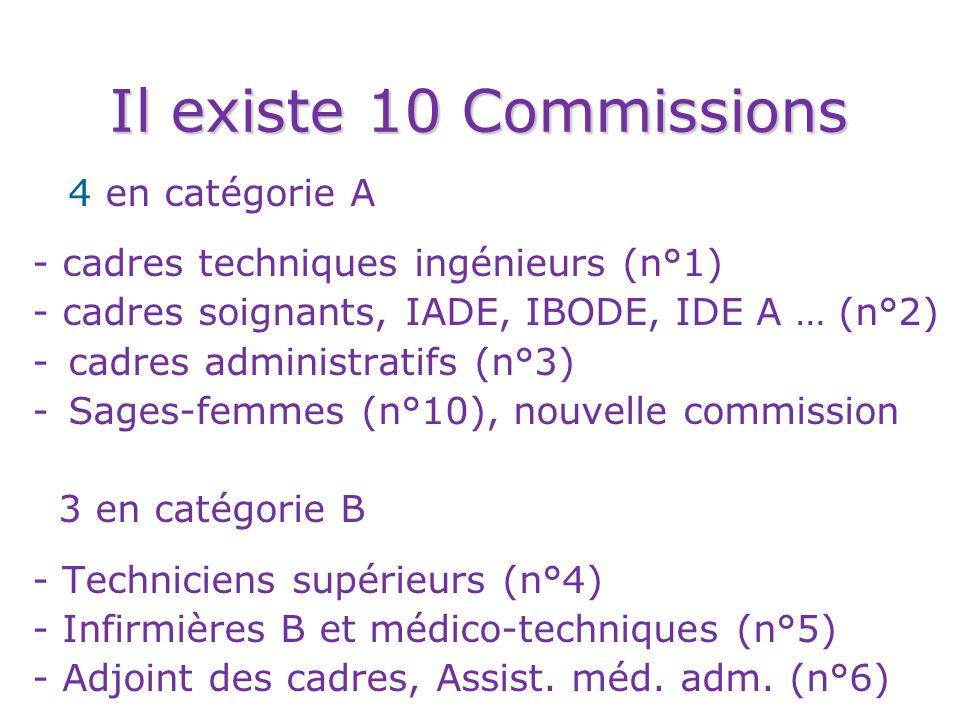 Il existe 10 Commissions 4 en catégorie A