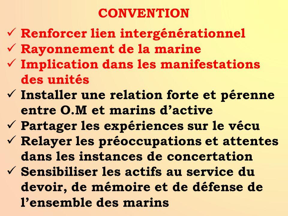 CONVENTION Renforcer lien intergénérationnel. Rayonnement de la marine. Implication dans les manifestations des unités.