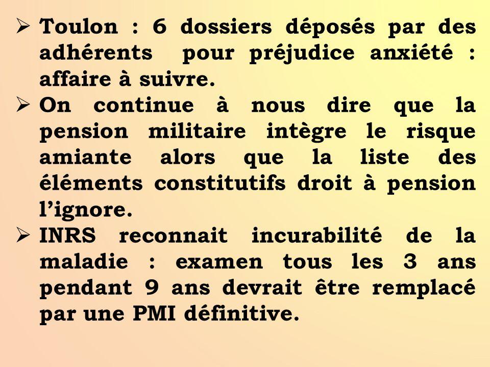 Toulon : 6 dossiers déposés par des adhérents pour préjudice anxiété : affaire à suivre.