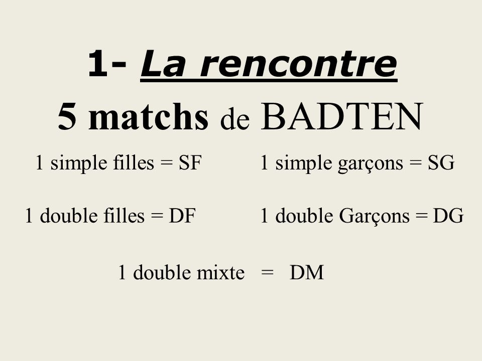 5 matchs de BADTEN 1- La rencontre
