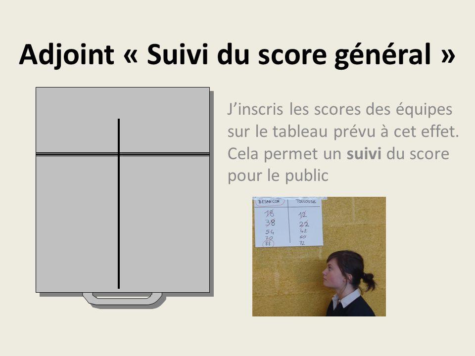 Adjoint « Suivi du score général »
