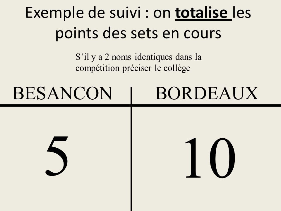 Exemple de suivi : on totalise les points des sets en cours