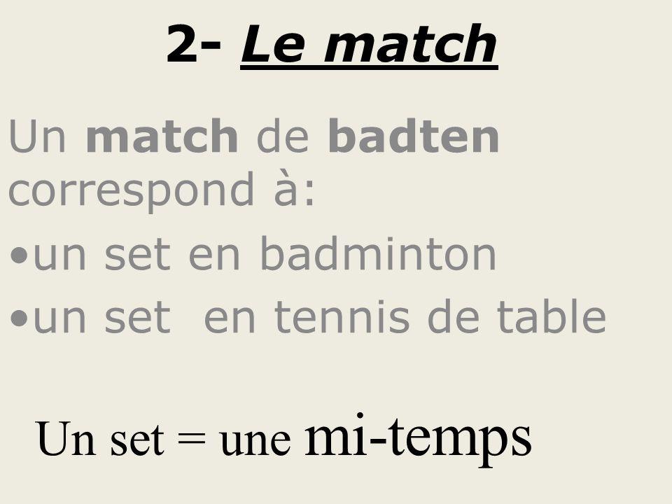 2- Le match Un set = une mi-temps Un match de badten correspond à: