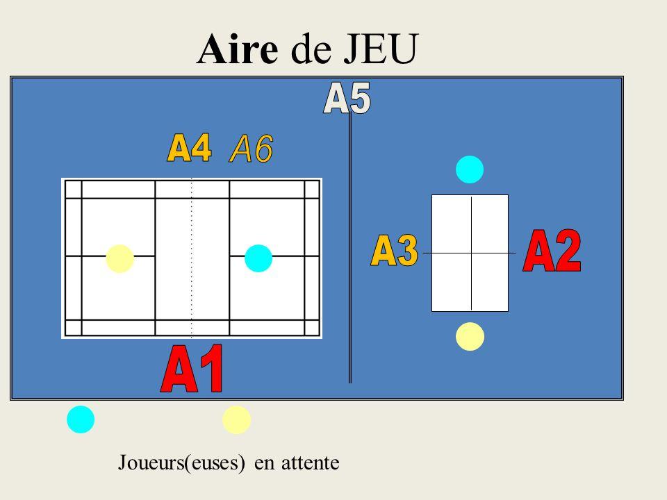 Aire de JEU A5 A4 A6 A2 A3 A1 Joueurs(euses) en attente