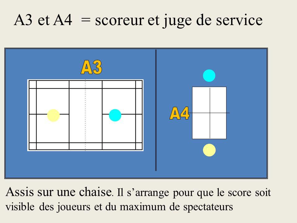 A3 et A4 = scoreur et juge de service