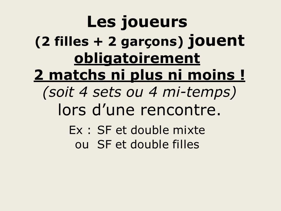Les joueurs (2 filles + 2 garçons) jouent obligatoirement 2 matchs ni plus ni moins .