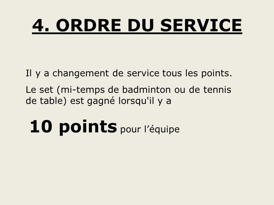 4. ORDRE DU SERVICE Il y a changement de service tous les points.