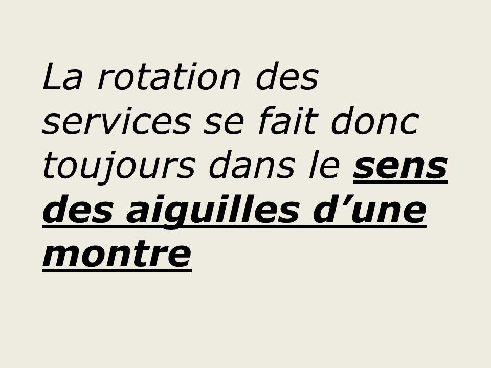 La rotation des services se fait donc toujours dans le sens des aiguilles d'une montre