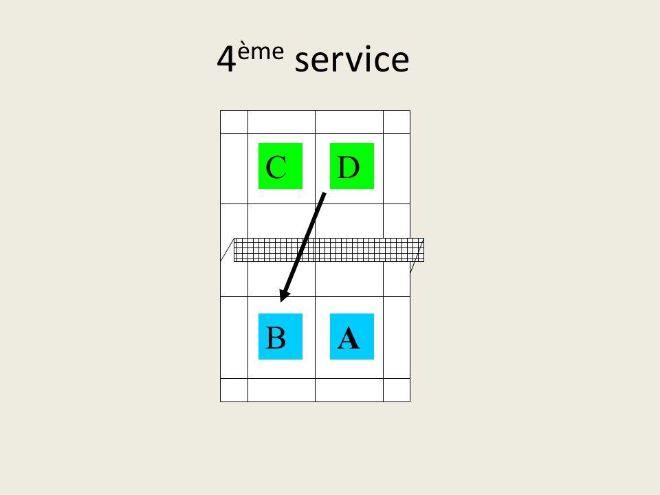 4ème service C D B A