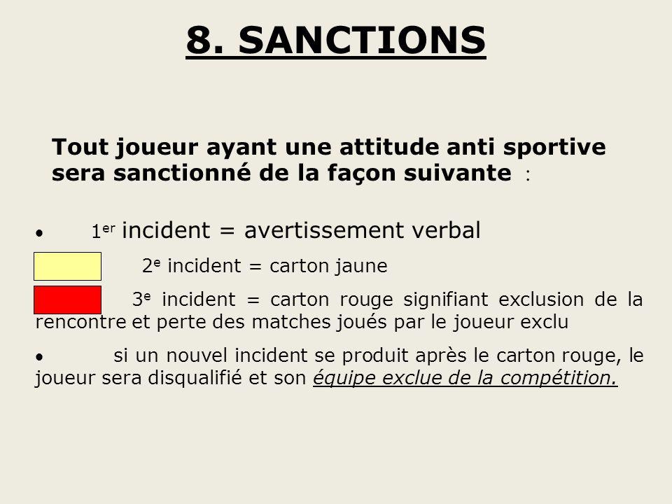 8. SANCTIONS Tout joueur ayant une attitude anti sportive sera sanctionné de la façon suivante : · 1er incident = avertissement verbal.