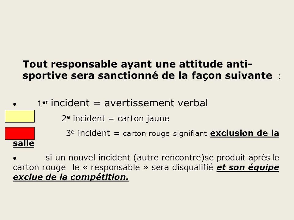 Tout responsable ayant une attitude anti-sportive sera sanctionné de la façon suivante :
