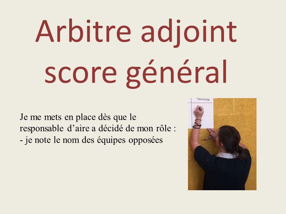 Arbitre adjoint score général