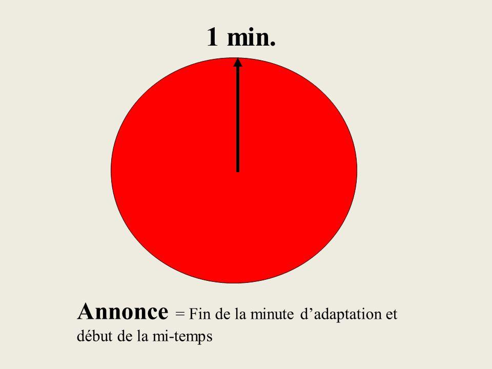 1 min. Annonce = Fin de la minute d'adaptation et début de la mi-temps