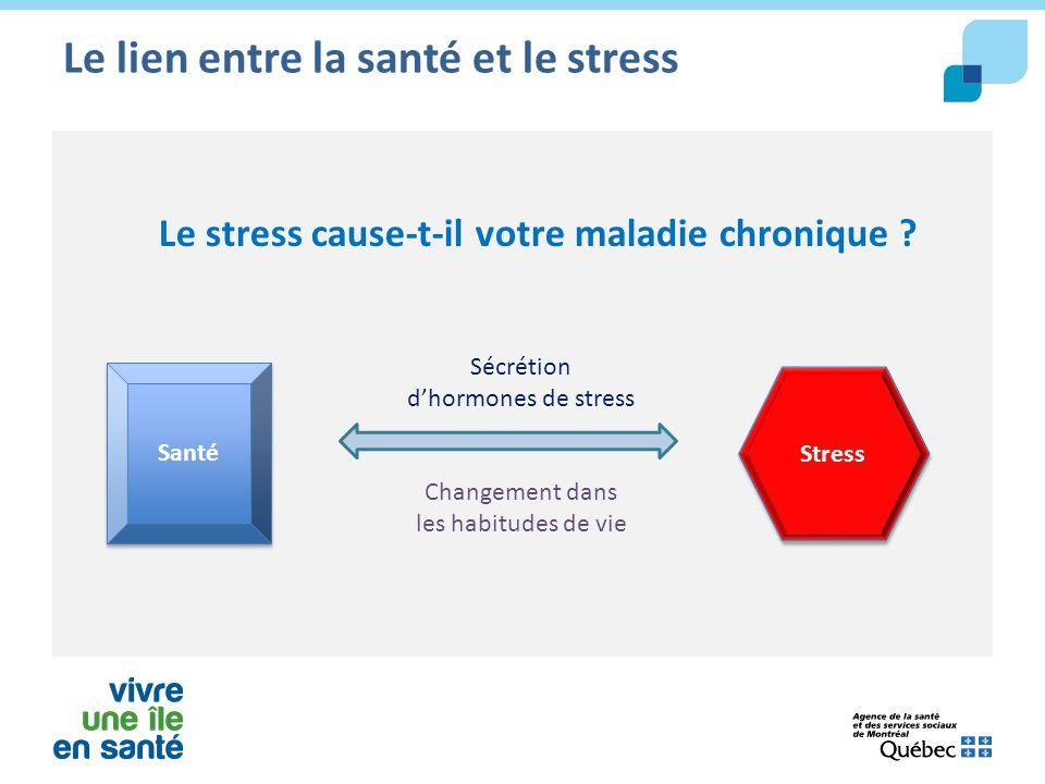 Le lien entre la santé et le stress