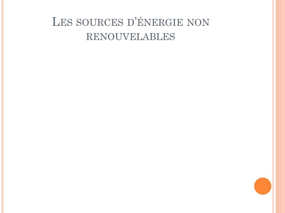 Les sources d'énergie non renouvelables