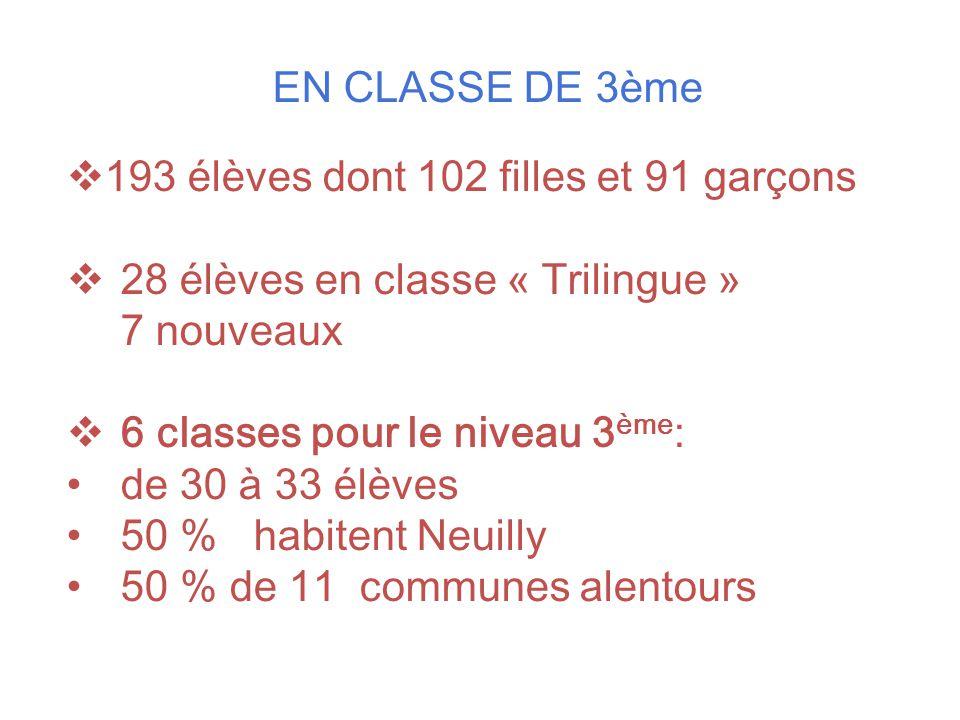 EN CLASSE DE 3ème 193 élèves dont 102 filles et 91 garçons. 28 élèves en classe « Trilingue » 7 nouveaux.